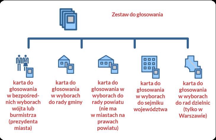 poradnik-wyborcy_15