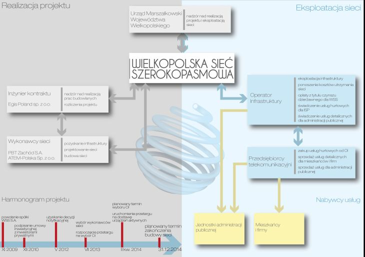 wss_grafika_budowa_eksploatacja-2