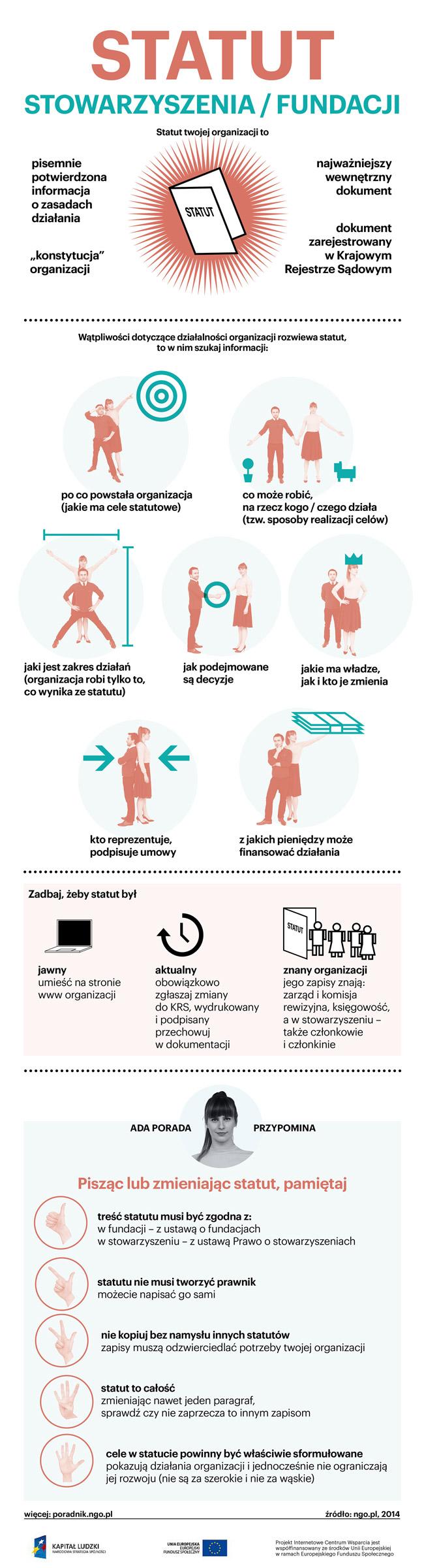 infografika_statut
