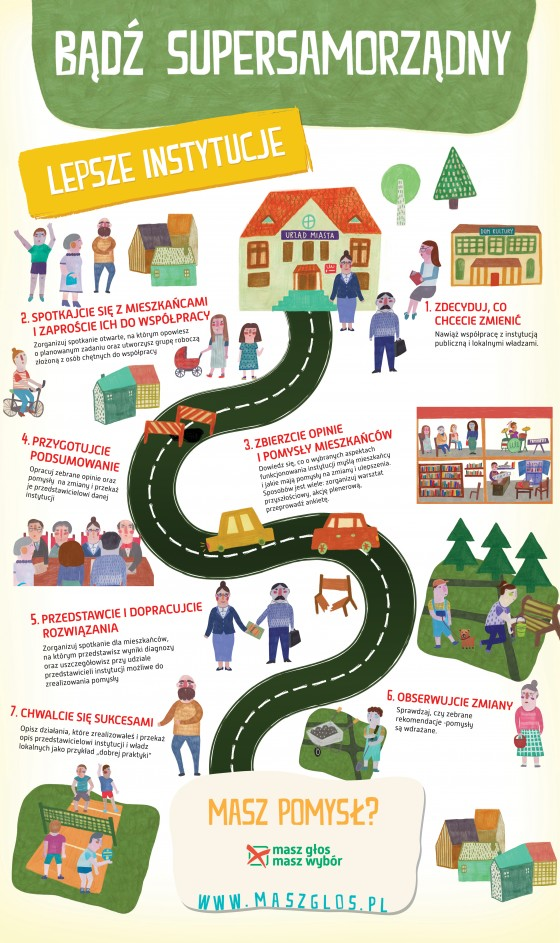 infografika-2-560x943